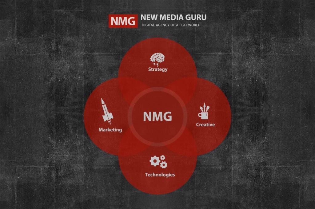 NMG Principles