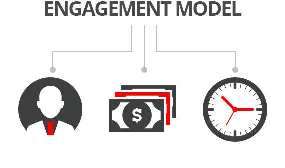 Engagement Model