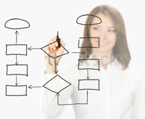 smb-strategy-planning